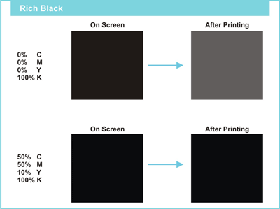 Rich black CMYK values