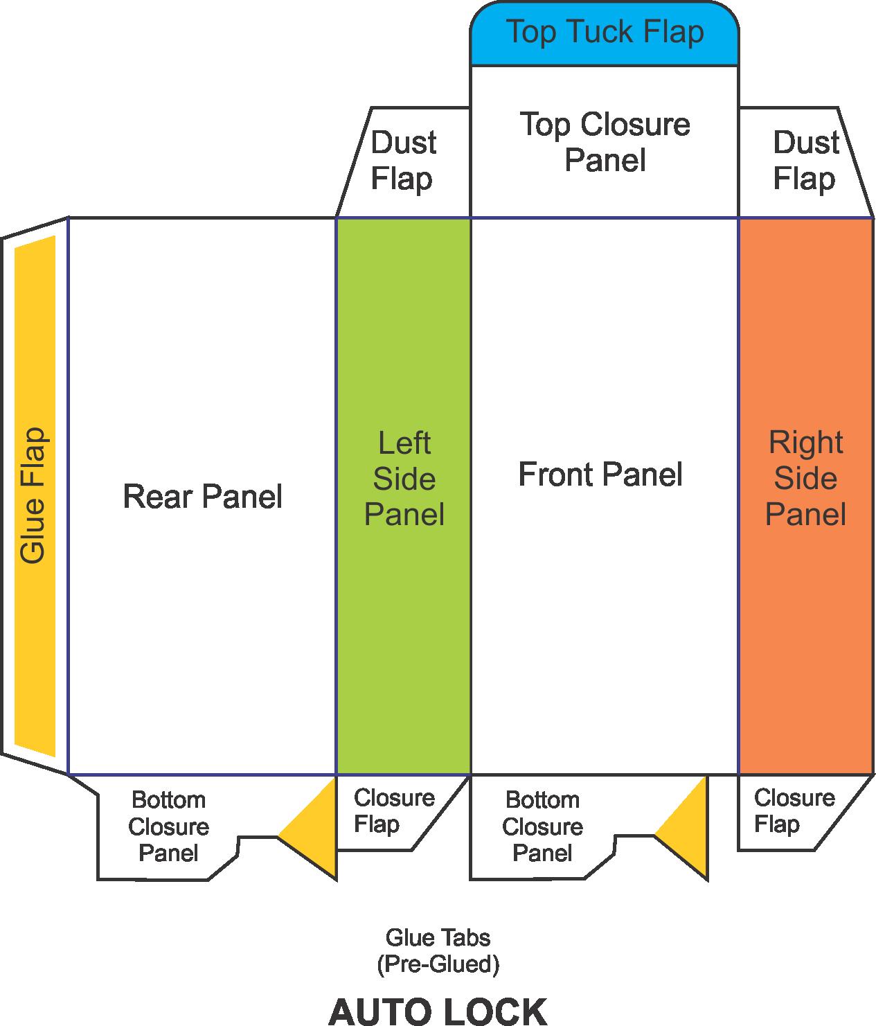 Auto Bottom Box Style Template